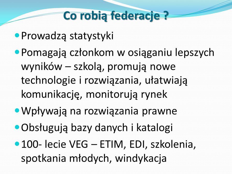 www.etim.org.pl