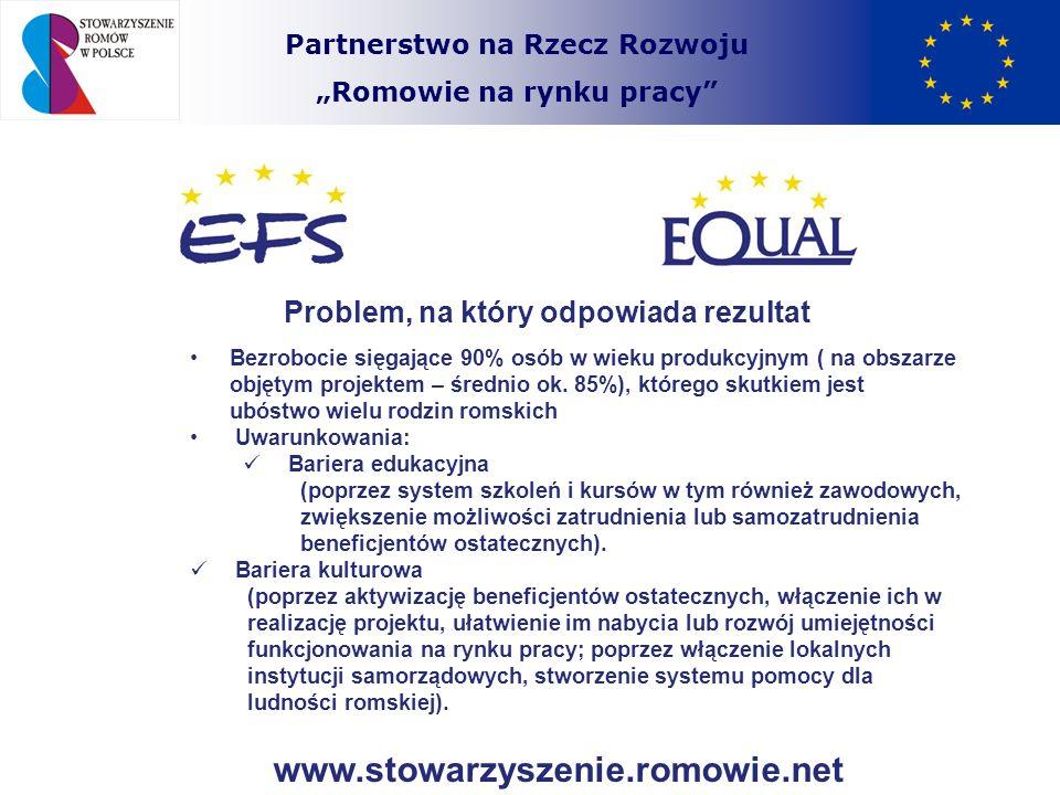 Partnerstwo na Rzecz Rozwoju Romowie na rynku pracy Problem, na który odpowiada rezultat www.stowarzyszenie.romowie.net Bezrobocie sięgające 90% osób