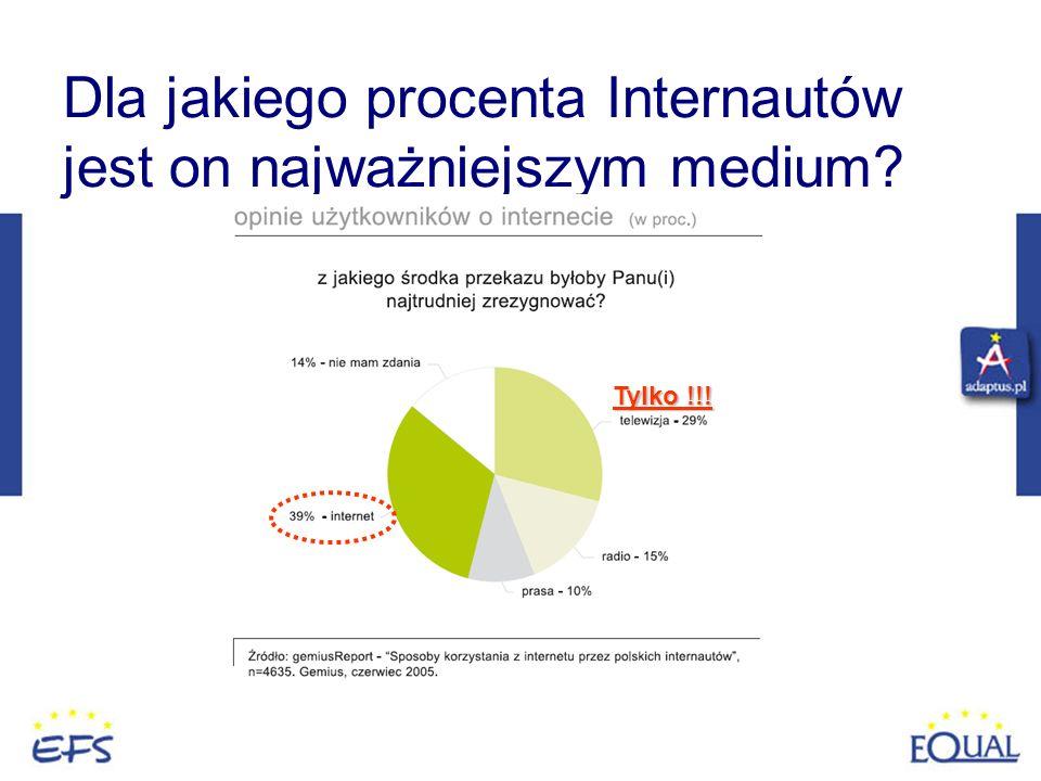 Dla jakiego procenta Internautów jest on najważniejszym medium? Tylko !!!