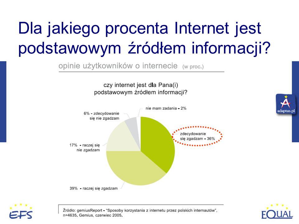 Dla jakiego procenta Internet jest podstawowym źródłem informacji?