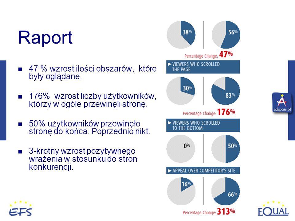 Raport 47 % wzrost ilości obszarów, które były oglądane. 176% wzrost liczby użytkowników, którzy w ogóle przewinęli stronę. 50% użytkowników przewinęł