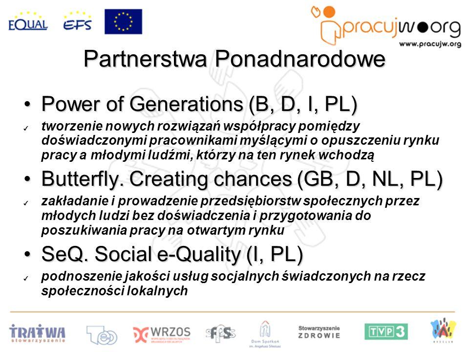 Partnerstwa Ponadnarodowe Power of Generations (B, D, I, PL)Power of Generations (B, D, I, PL) tworzenie nowych rozwiązań współpracy pomiędzy doświadczonymi pracownikami myślącymi o opuszczeniu rynku pracy a młodymi ludźmi, którzy na ten rynek wchodzą Butterfly.
