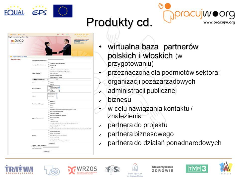 Produkty cd.