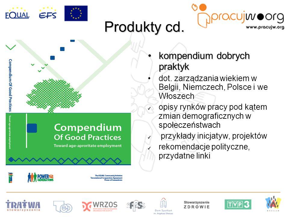 Produkty cd.kompendium dobrych praktykkompendium dobrych praktyk dot.