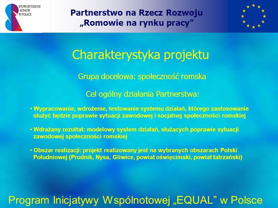 Charakterystyka projektu Partnerstwo na Rzecz Rozwoju Romowie na rynku pracy Program Inicjatywy Wspólnotowej EQUAL w Polsce Grupa docelowa: społeczność romska Cel ogólny działania Partnerstwa: Wypracowanie, wdrożenie, testowanie systemu działań, którego zastosowanie służyć będzie poprawie sytuacji zawodowej i socjalnej społeczności romskiej Wdrażany rezultat: modelowy system działań, służących poprawie sytuacji zawodowej społeczności romskiej Obszar realizacji: projekt realizowany jest na wybranych obszarach Polski Południowej (Prudnik, Nysa, Gliwice, powiat oświęcimski, powiat tatrzański)