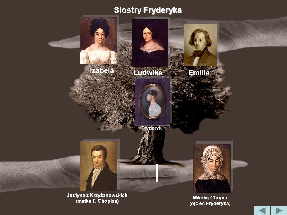 Justyna z Krzyżanowskich (matka F. Chopina) Mikołaj Chopin (ojciec Fryderyka) Izabela Fryderyka Siostry Fryderyka LudwikaEmilia Fryderyk