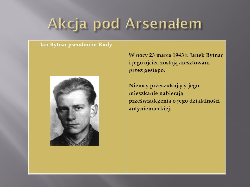 Więzienie na Pawiaku Rudy zostaje przewieziony do więzienia na Pawiaku, a następnie do siedziby Gestapo przy Alei Szucha.