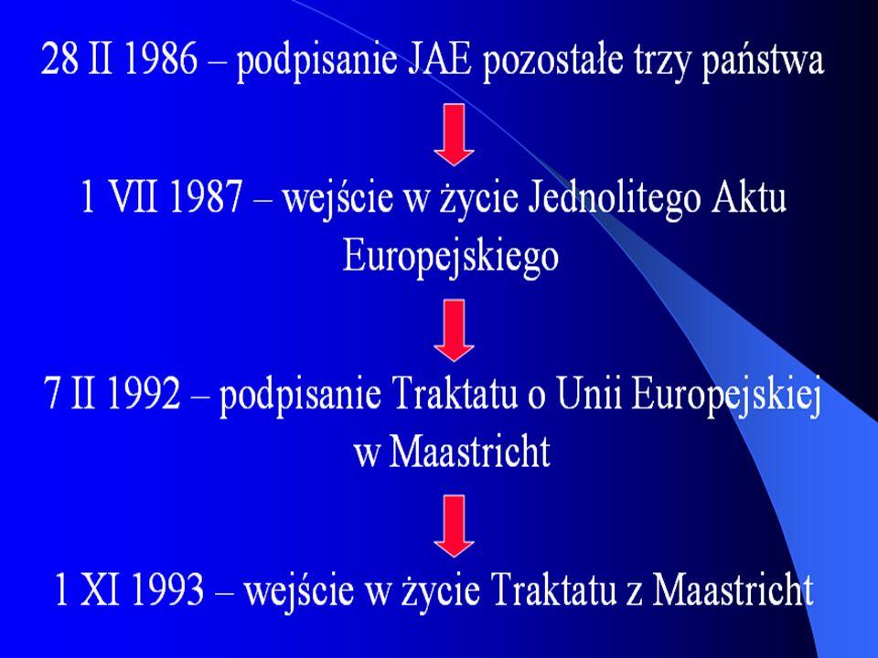 1 I 1995 – wstąpienie do Unii Europejskiej Austrii, Finlandii i Szwecji 2 X 1997 – podpisanie Traktatu Amsterdamskiego 31 III 1998 – rozpoczęcie negocjacji akcesyjnych z pierwszą grupą kandydatów do UE 26 II 2001 – podpisanie Traktatu Nicejskiego