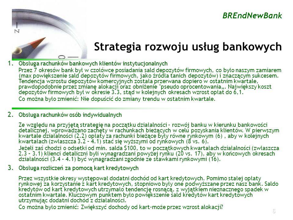 6 BREndNewBank Strategia rozwoju usług bankowych 1. Obsługa rachunków bankowych klientów instytucjonalnych Przez 7 okresów bank był w czołówce posiada