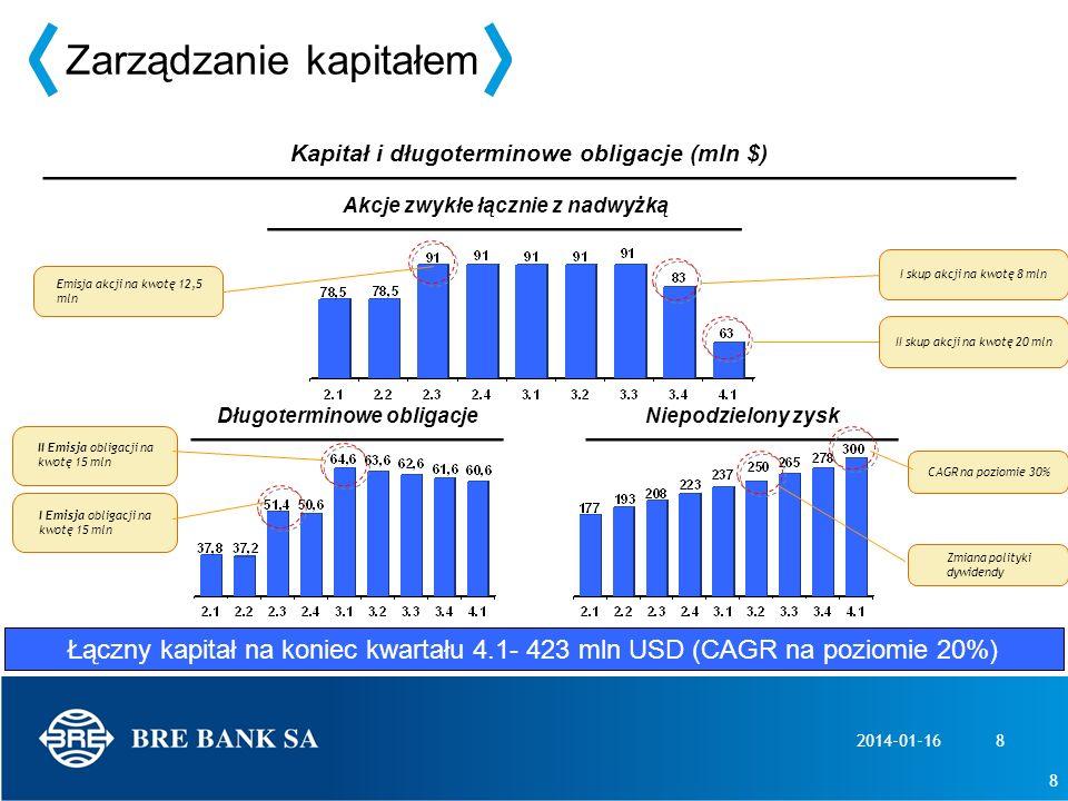 2014-01-168 Kapitał i długoterminowe obligacje (mln $) 8 I Emisja obligacji na kwotę 15 mln Emisja akcji na kwotę 12,5 mln CAGR na poziomie 30% Akcje