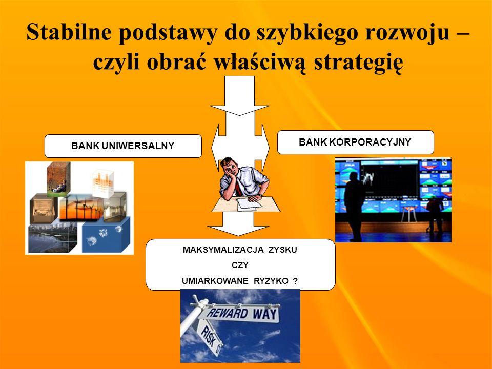 Stabilne podstawy do szybkiego rozwoju – czyli obrać właściwą strategię BANK UNIWERSALNY BANK KORPORACYJNY MAKSYMALIZACJA ZYSKU CZY UMIARKOWANE RYZYKO