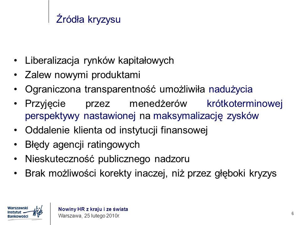Nowiny HR z kraju i ze świata Warszawa, 25 lutego 2010r.