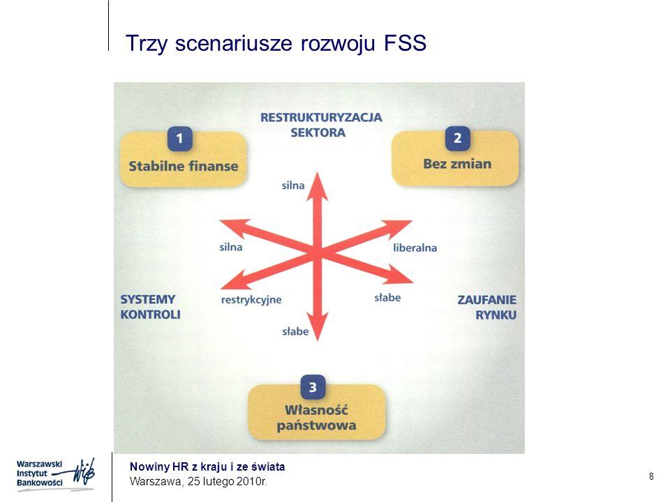 Nowiny HR z kraju i ze świata Warszawa, 25 lutego 2010r. 8 Trzy scenariusze rozwoju FSS