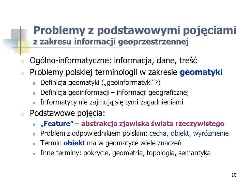 10 Problemy z podstawowymi pojęciami z zakresu informacji geoprzestrzennej Ogólno-informatyczne: informacja, dane, treść Problemy polskiej terminologi