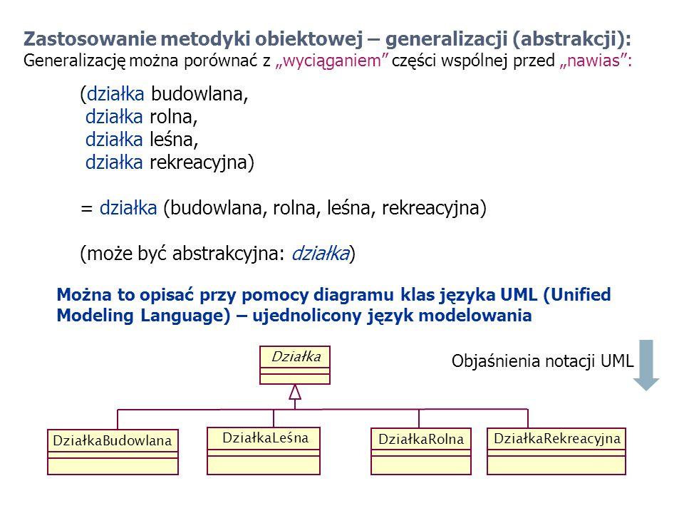 Zastosowanie metodyki obiektowej – generalizacji (abstrakcji): Generalizację można porównać z wyciąganiem części wspólnej przed nawias: Działka Działk