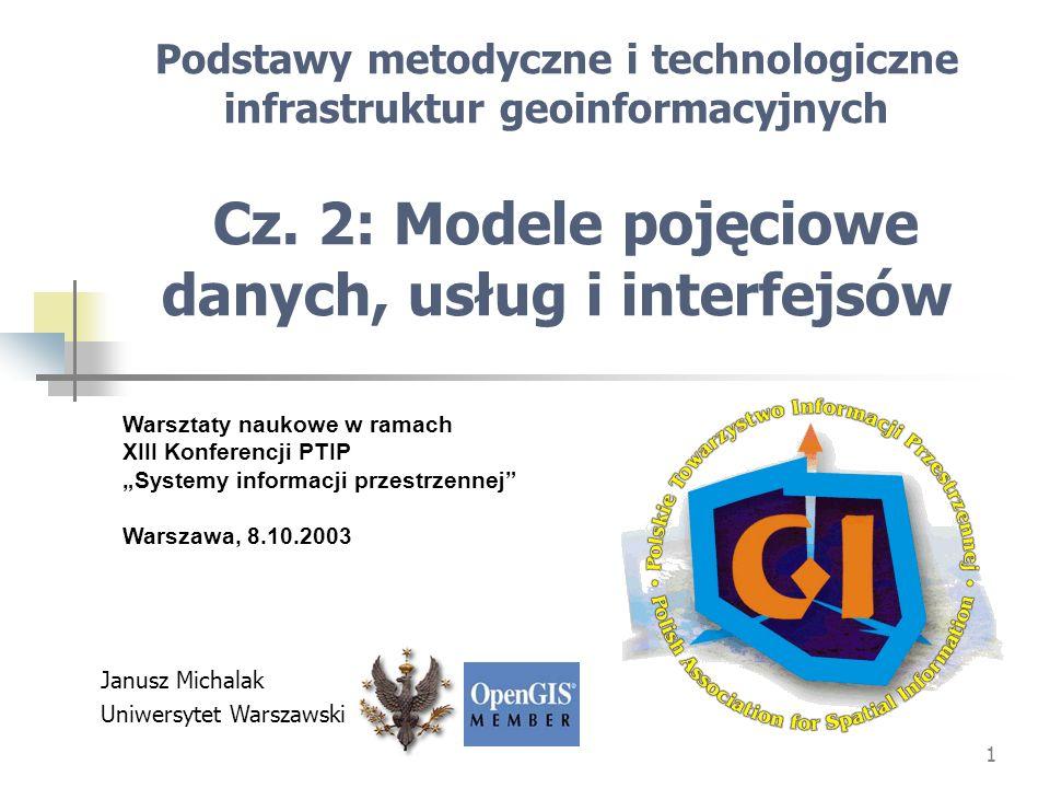 1 Podstawy metodyczne i technologiczne infrastruktur geoinformacyjnych Cz. 2: Modele pojęciowe danych, usług i interfejsów Warsztaty naukowe w ramach