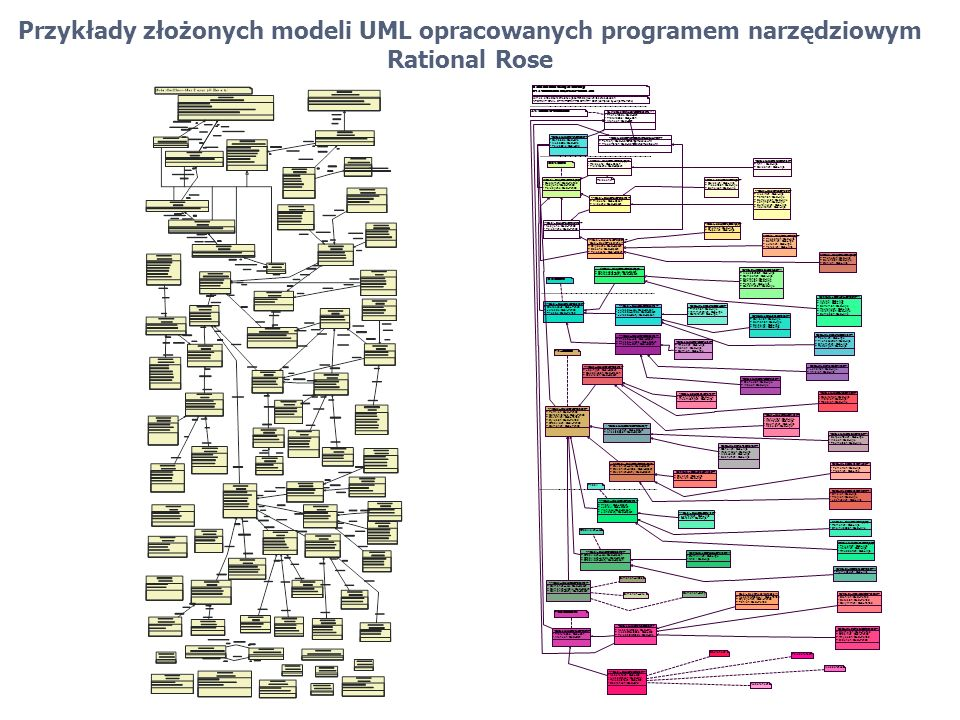 Przykłady złożonych modeli UML opracowanych programem narzędziowym Rational Rose