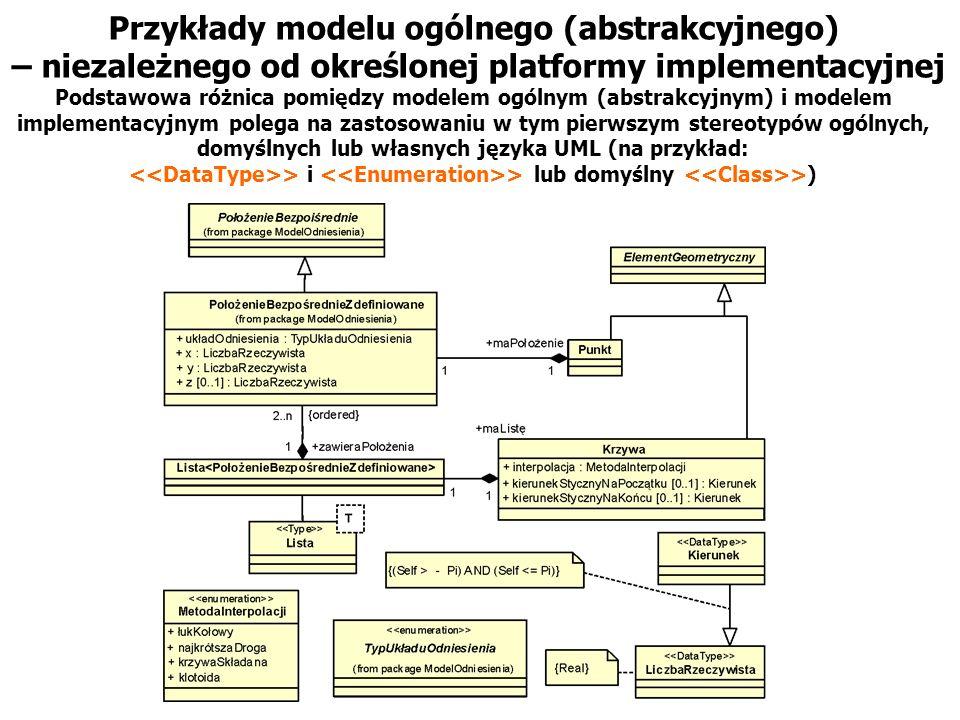 Przykłady modelu ogólnego (abstrakcyjnego) – niezależnego od określonej platformy implementacyjnej Podstawowa różnica pomiędzy modelem ogólnym (abstra