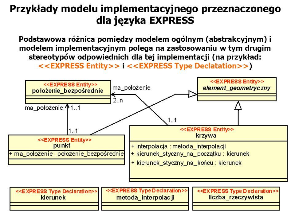 Przykłady modelu implementacyjnego przeznaczonego dla języka EXPRESS Podstawowa różnica pomiędzy modelem ogólnym (abstrakcyjnym) i modelem implementac