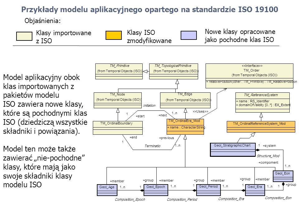 Przykłady modelu aplikacyjnego opartego na standardzie ISO 19100 Objaśnienia: Klasy importowane z ISO Klasy ISO zmodyfikowane Nowe klasy opracowane ja