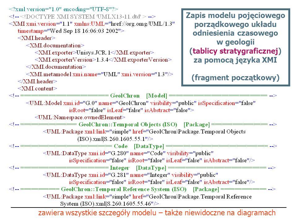 Zapis modelu pojęciowego porządkowego układu odniesienia czasowego w geologii (tablicy stratygraficznej) za pomocą języka XMI (fragment początkowy) za