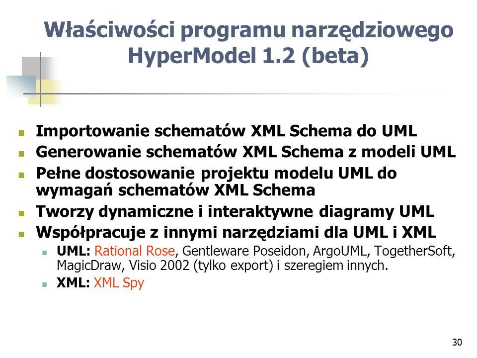 30 Właściwości programu narzędziowego HyperModel 1.2 (beta) Importowanie schematów XML Schema do UML Generowanie schematów XML Schema z modeli UML Peł