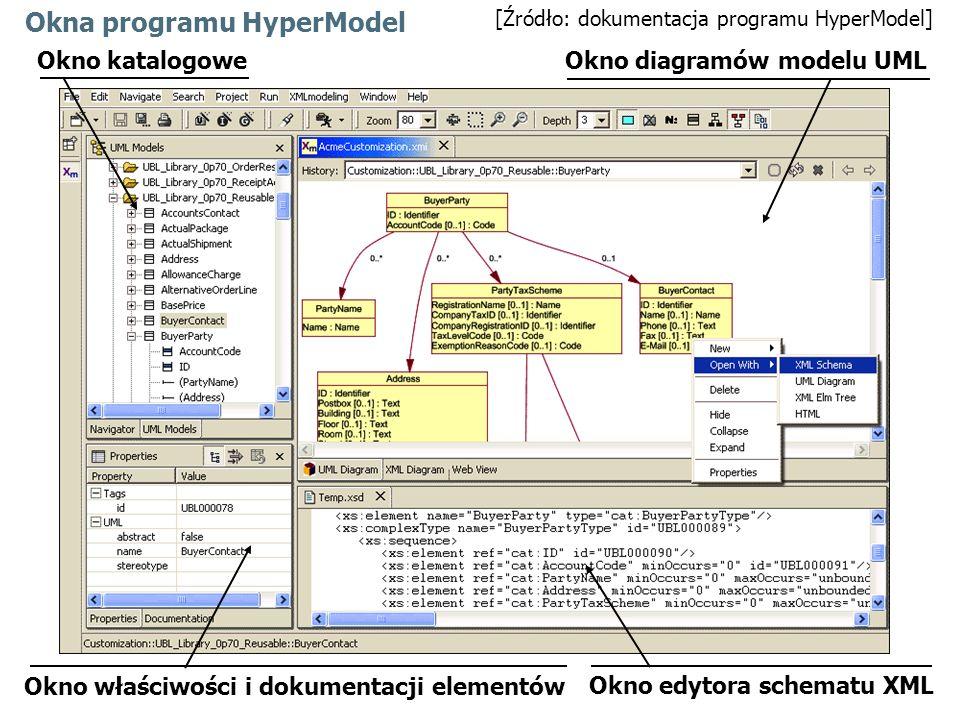 Okna programu HyperModel [Źródło: dokumentacja programu HyperModel] Okno katalogowe Okno diagramów modelu UML Okno edytora schematu XML Okno właściwoś