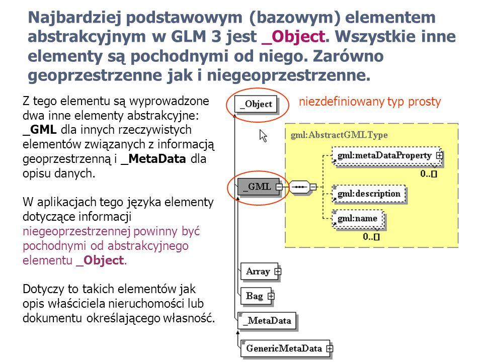 Najbardziej podstawowym (bazowym) elementem abstrakcyjnym w GLM 3 jest _Object. Wszystkie inne elementy są pochodnymi od niego. Zarówno geoprzestrzenn