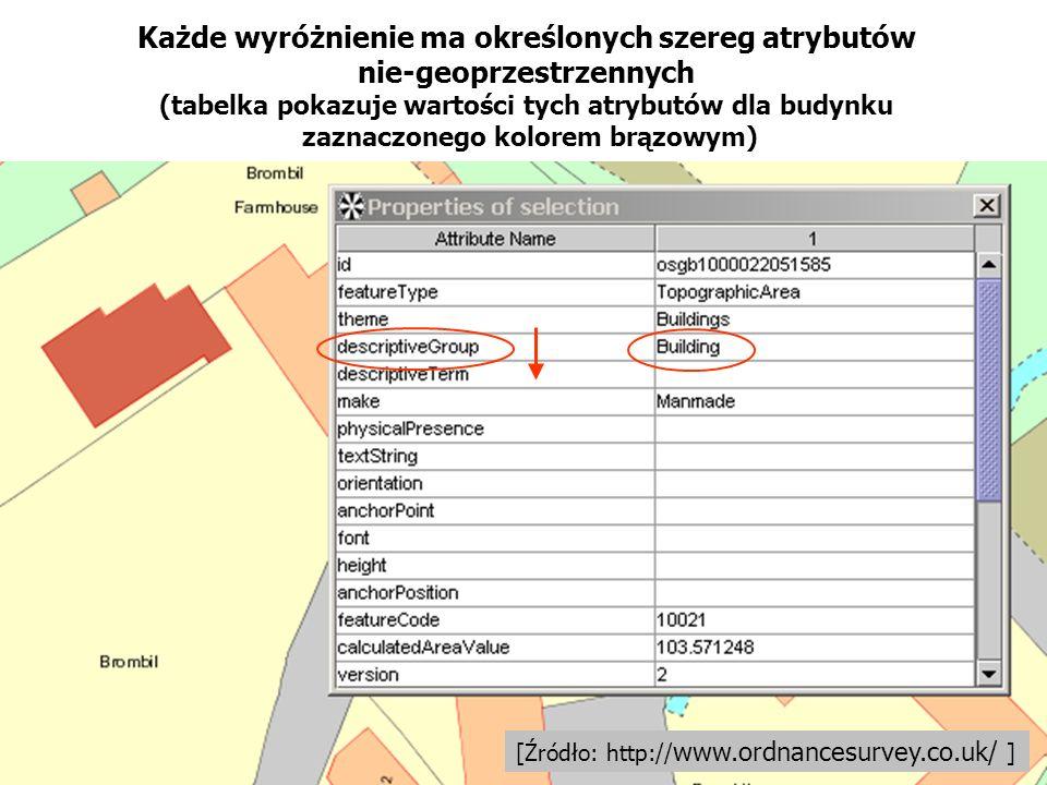 Każde wyróżnienie ma określonych szereg atrybutów nie-geoprzestrzennych (tabelka pokazuje wartości tych atrybutów dla budynku zaznaczonego kolorem brą