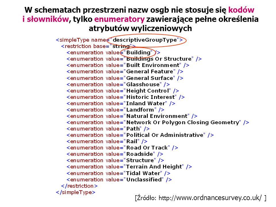 W schematach przestrzeni nazw osgb nie stosuje się kodów i słowników, tylko enumeratory zawierające pełne określenia atrybutów wyliczeniowych [Źródło: