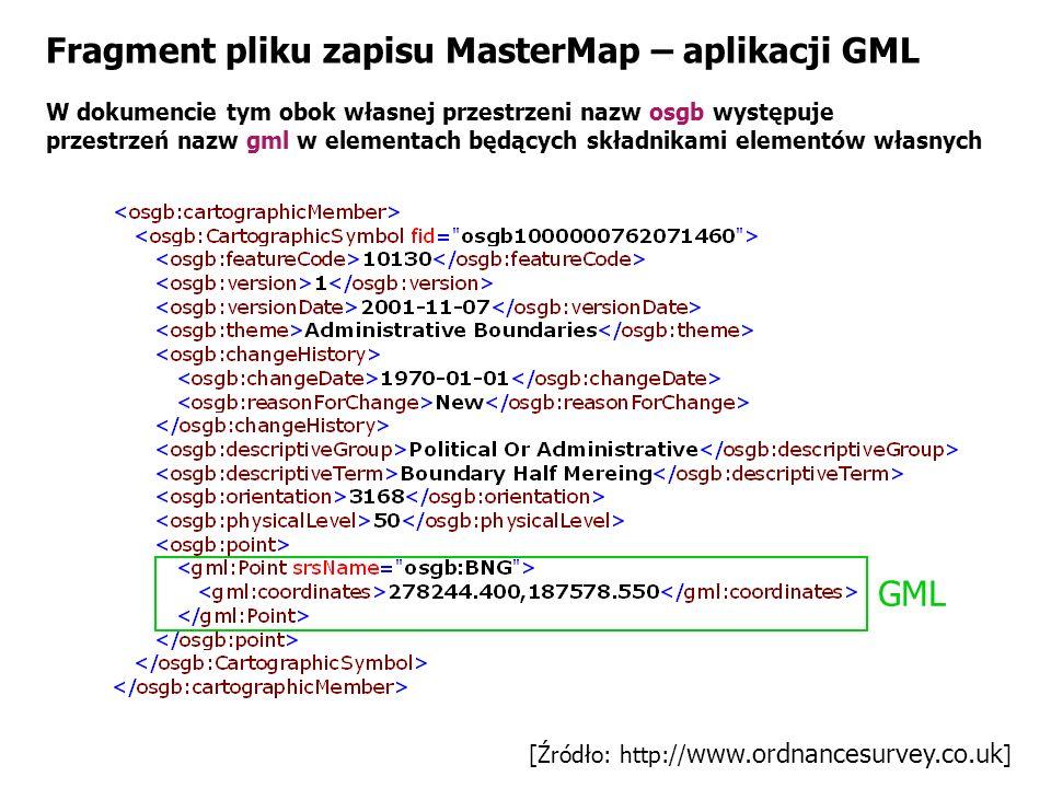 Fragment pliku zapisu MasterMap – aplikacji GML W dokumencie tym obok własnej przestrzeni nazw osgb występuje przestrzeń nazw gml w elementach będącyc
