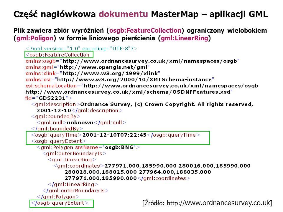 Część nagłówkowa dokumentu MasterMap – aplikacji GML Plik zawiera zbiór wyróżnień (osgb:FeatureCollection) ograniczony wielobokiem (gml:Poligon) w for