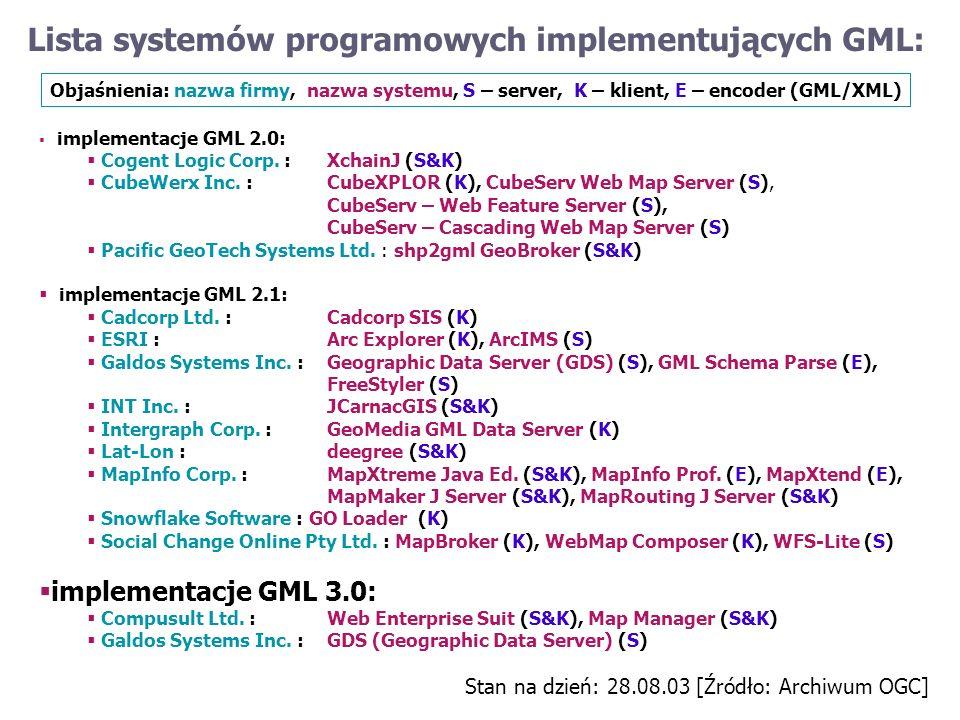Lista systemów programowych implementujących GML: Objaśnienia: nazwa firmy, nazwa systemu, S – server, K – klient, E – encoder (GML/XML) implementacje