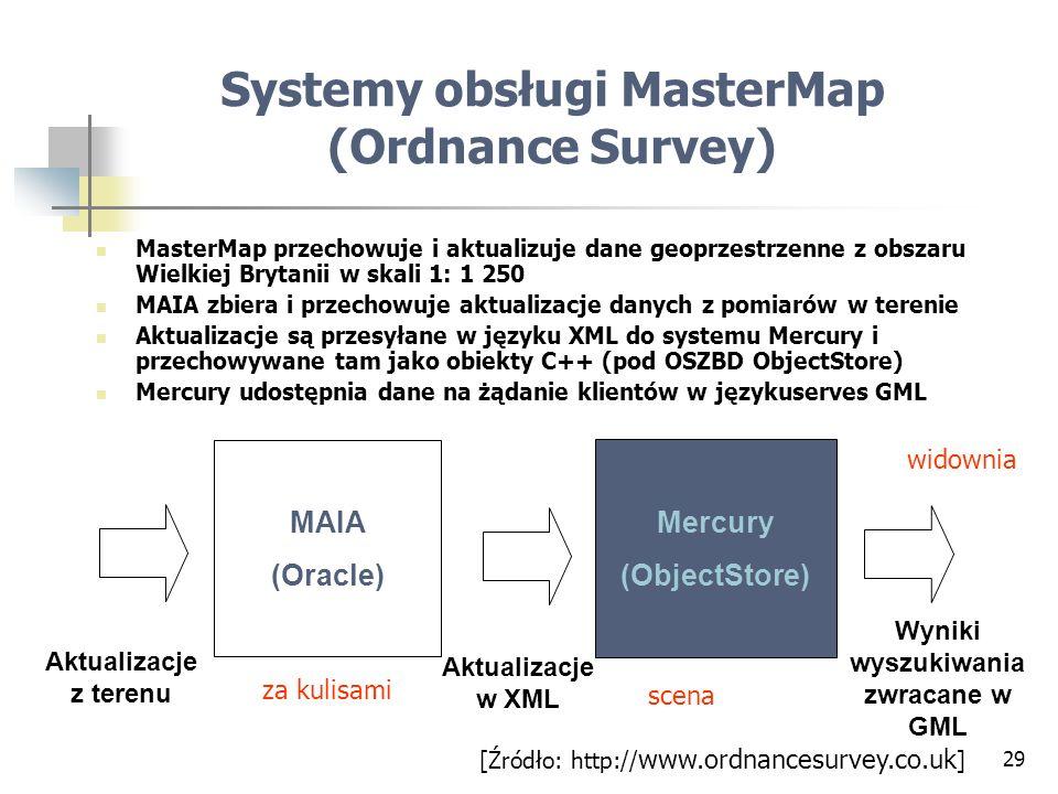 29 Systemy obsługi MasterMap (Ordnance Survey) MasterMap przechowuje i aktualizuje dane geoprzestrzenne z obszaru Wielkiej Brytanii w skali 1: 1 250 M