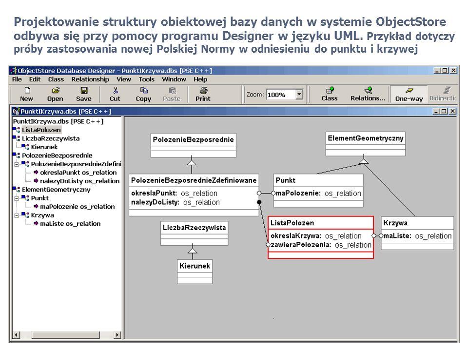 Projektowanie struktury obiektowej bazy danych w systemie ObjectStore odbywa się przy pomocy programu Designer w języku UML. Przykład dotyczy próby za