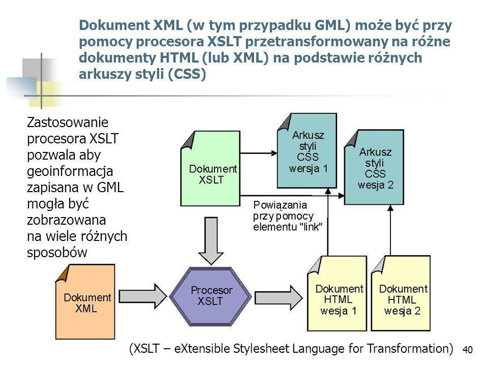 40 Dokument XML (w tym przypadku GML) może być przy pomocy procesora XSLT przetransformowany na różne dokumenty HTML (lub XML) na podstawie różnych ar