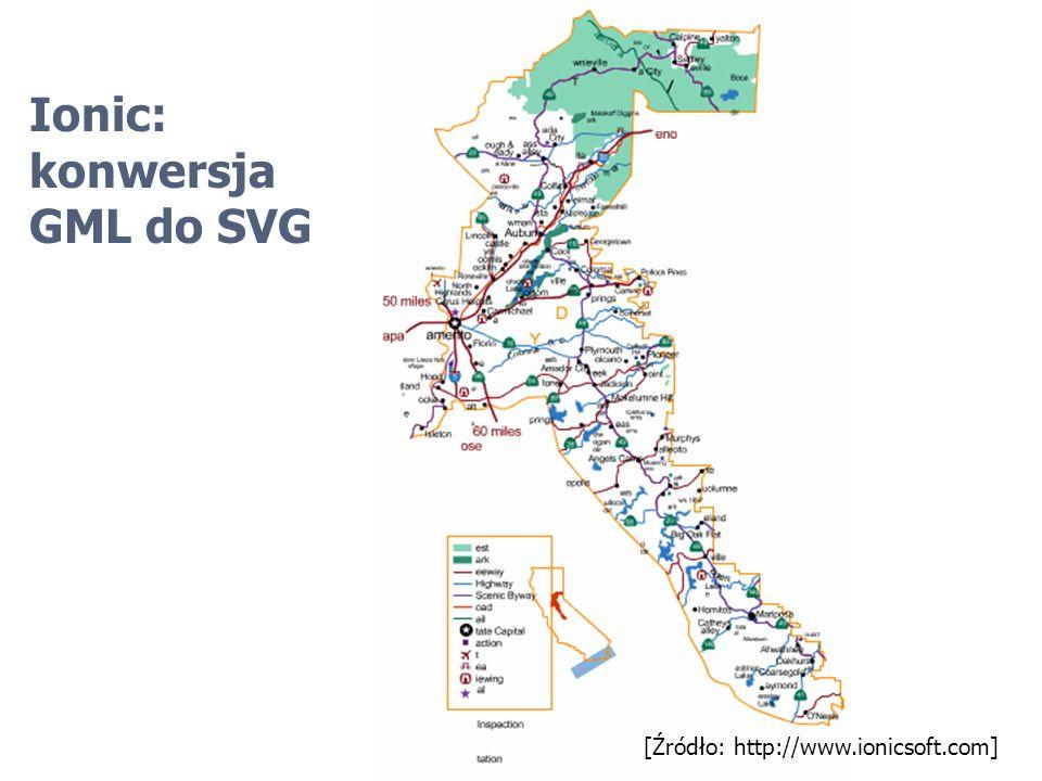 Ionic: konwersja GML do SVG [Źródło: http://www.ionicsoft.com]