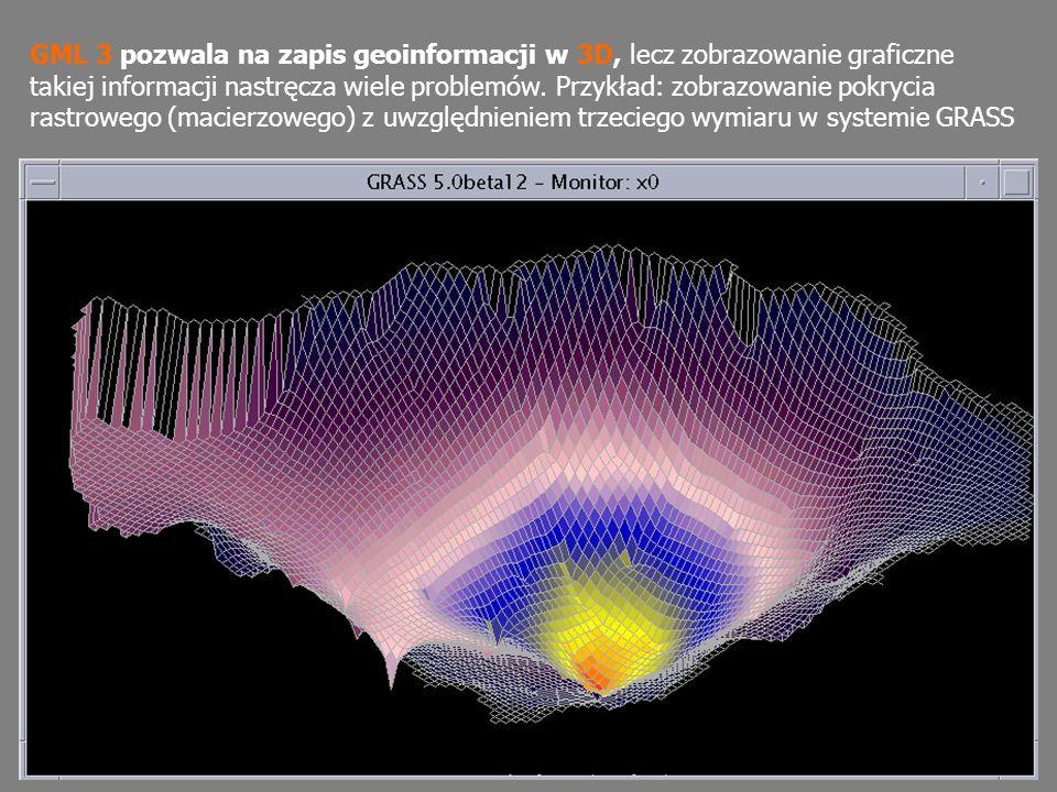 GML 3 pozwala na zapis geoinformacji w 3D, lecz zobrazowanie graficzne takiej informacji nastręcza wiele problemów. Przykład: zobrazowanie pokrycia ra