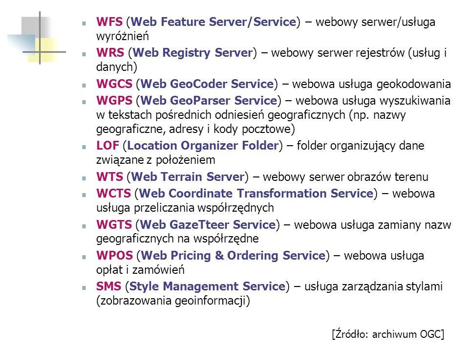 Obserwowaną obecnie tendencję w rozwoju technologii geoinformacyjnych można określić jako interoperacyjność zorientowaną na usługi (service-oriented interoperability) Opis realizacji usług i ich wzajemne powiązania [Źródło: archiwum OGC]
