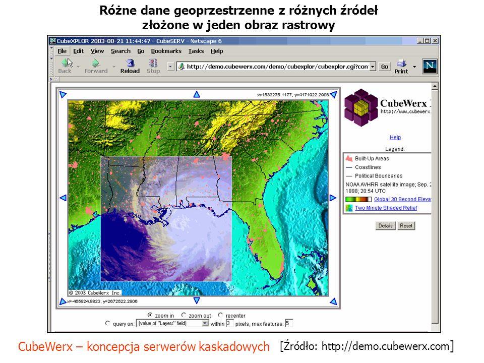 [Źródło: http://demo.cubewerx.com ] Różne dane geoprzestrzenne z różnych źródeł złożone w jeden obraz rastrowy CubeWerx – koncepcja serwerów kaskadowy