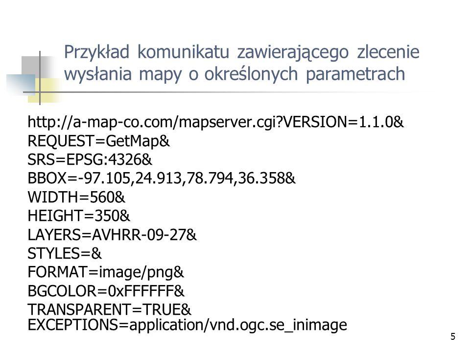5 Przykład komunikatu zawierającego zlecenie wysłania mapy o określonych parametrach http://a-map-co.com/mapserver.cgi?VERSION=1.1.0& REQUEST=GetMap&