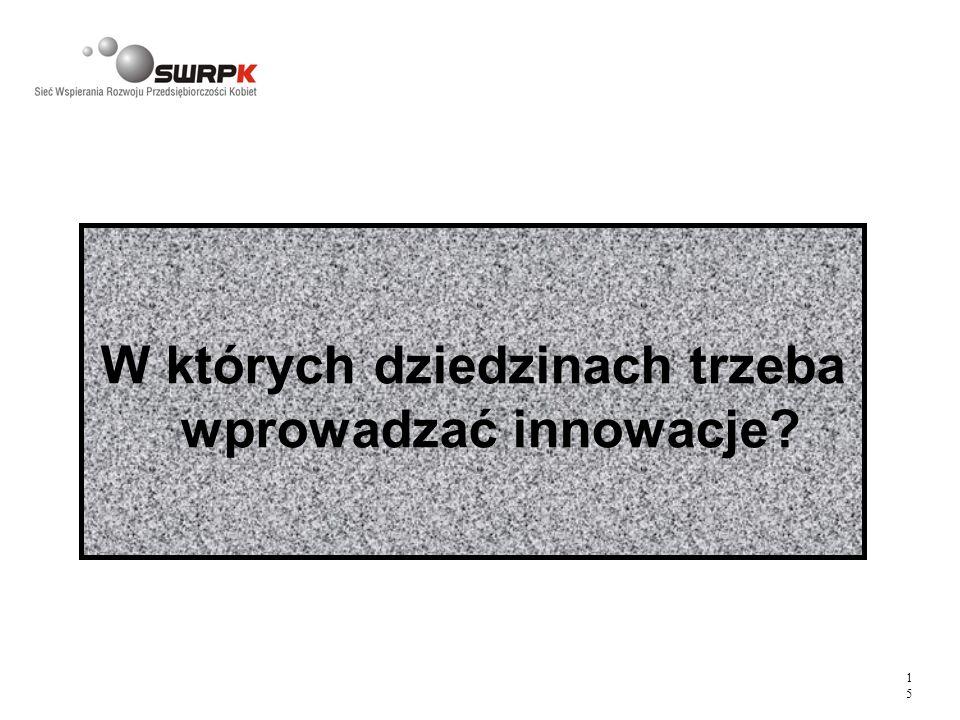 1515 W których dziedzinach trzeba wprowadzać innowacje?