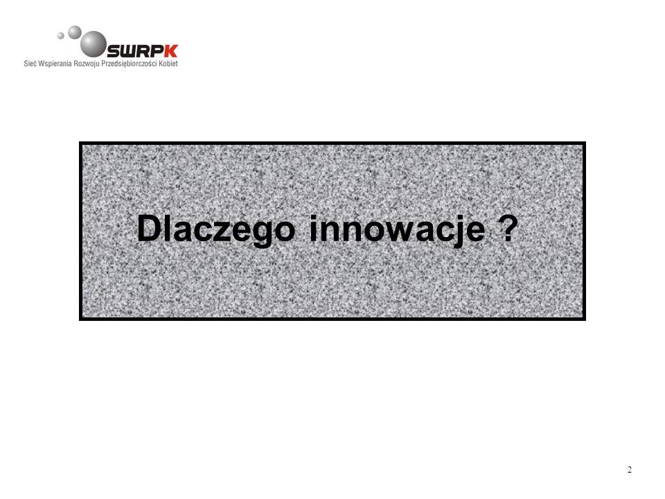 2 Dlaczego innowacje ?