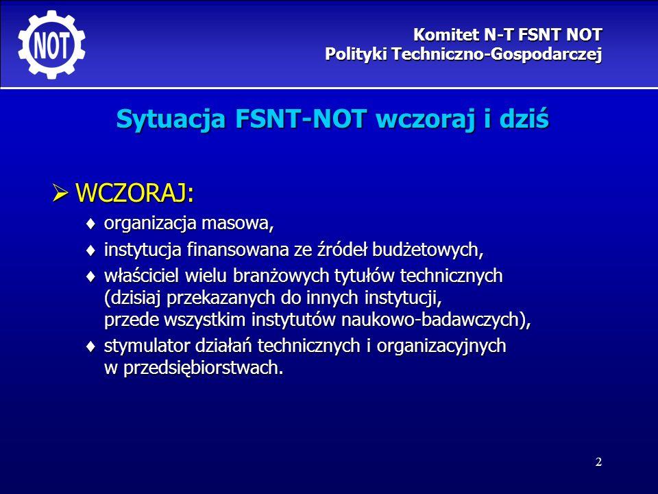 2 Komitet N-T FSNT NOT Polityki Techniczno-Gospodarczej Sytuacja FSNT-NOT wczoraj i dziś WCZORAJ: WCZORAJ: organizacja masowa, organizacja masowa, ins