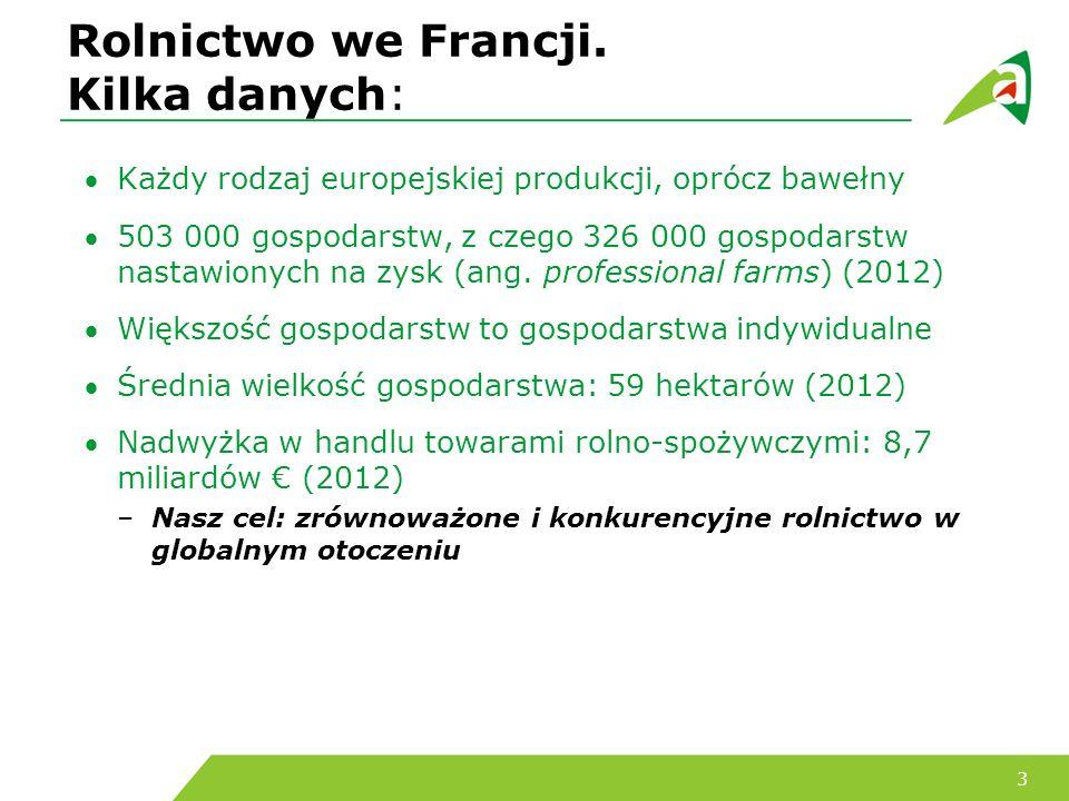 Uśrednione dane dotyczące departamentalnych Izb Rolniczych w 2011 r.