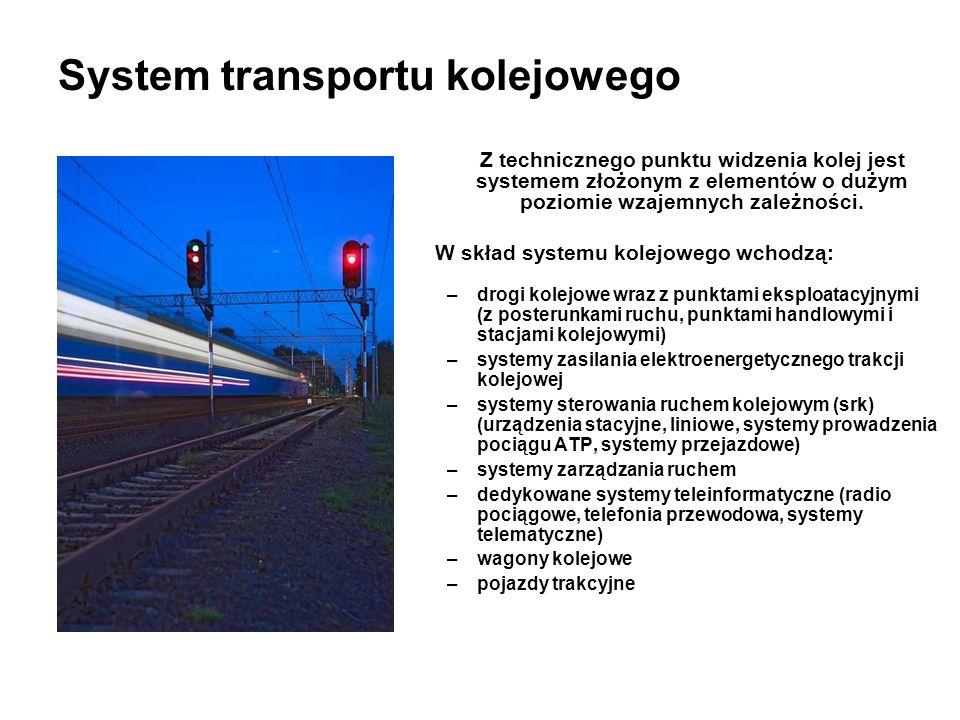 System transportu kolejowego Z technicznego punktu widzenia kolej jest systemem złożonym z elementów o dużym poziomie wzajemnych zależności. W skład s