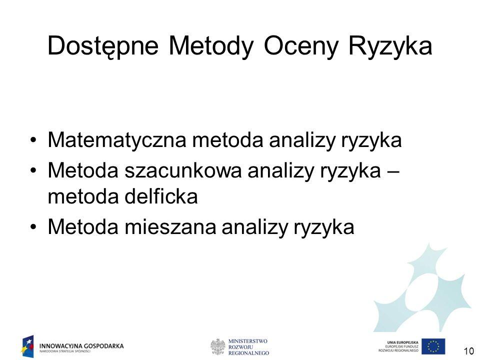 Dostępne Metody Oceny Ryzyka Matematyczna metoda analizy ryzyka Metoda szacunkowa analizy ryzyka – metoda delficka Metoda mieszana analizy ryzyka 10