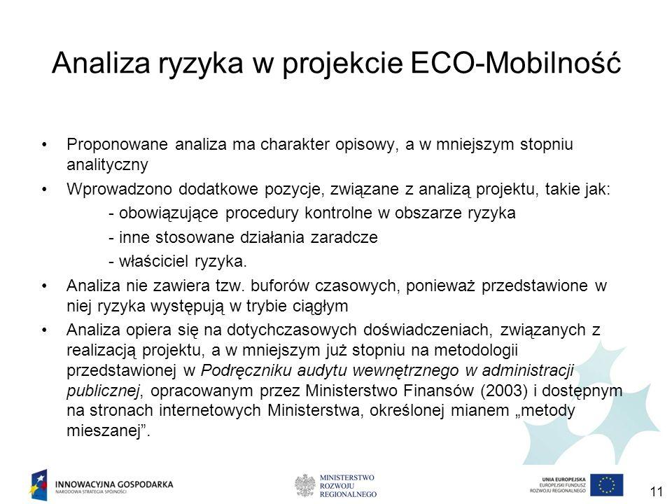 Analiza ryzyka w projekcie ECO-Mobilność Proponowane analiza ma charakter opisowy, a w mniejszym stopniu analityczny Wprowadzono dodatkowe pozycje, związane z analizą projektu, takie jak: - obowiązujące procedury kontrolne w obszarze ryzyka - inne stosowane działania zaradcze - właściciel ryzyka.