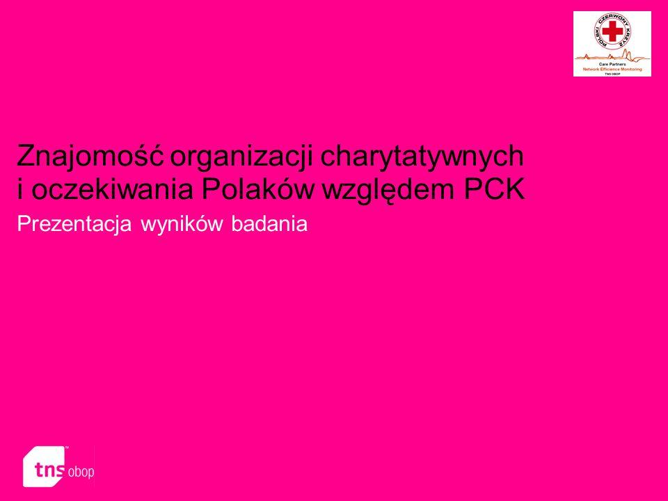 Znajomość organizacji charytatywnych i oczekiwania Polaków względem PCK Prezentacja wyników badania