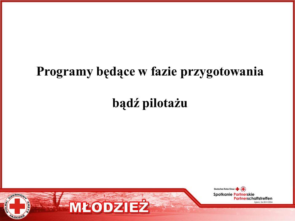 Programy będące w fazie przygotowania bądź pilotażu